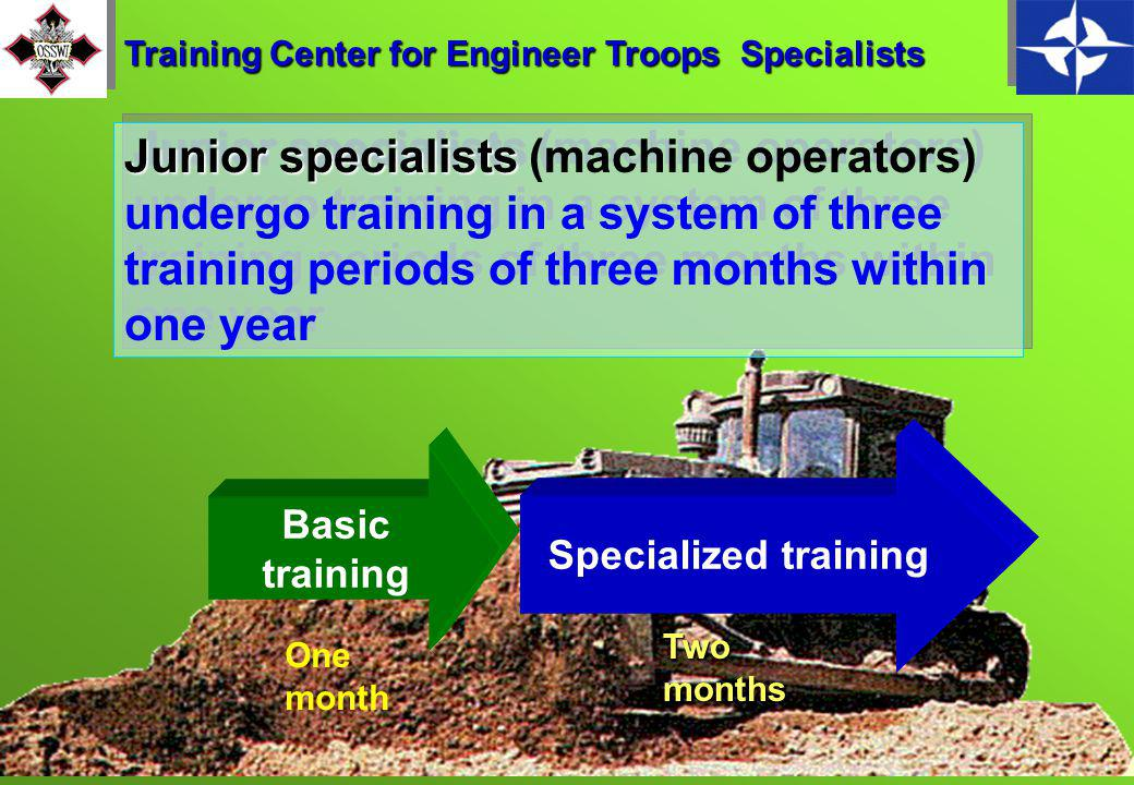 24 The Center has the capacity to train 690 soldiers within a training period : commanders Section Junior specialists Soldiers undergoing course training Training Center for Engineer Troops Specialists