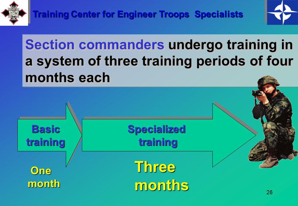mjr A.Kusiuk25 Basic training Training Center for Engineer Troops Specialists One month Specialized training Junior specialists Junior specialists (machine operators) undergo training in a system of three training periods of three months within one year Twomonths