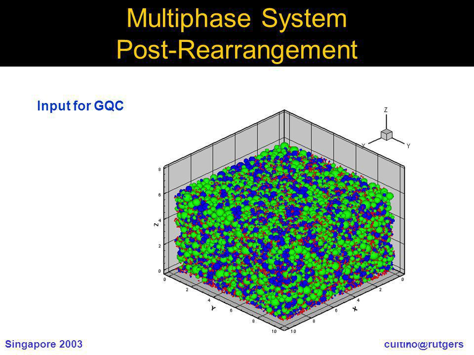 Singapore 2003 cuiti ñ o@rutgers Multiphase System Post-Rearrangement Input for GQC