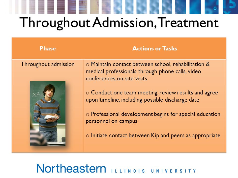 Throughout Admission, Treatment