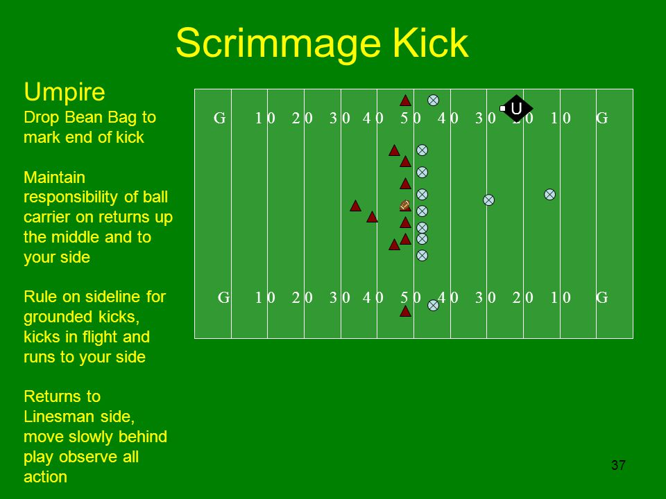 37 Scrimmage Kick G G U Umpire Drop Bean Bag to mark end of kick Maintain responsibility of ball carrier on returns up the middle and to your side Rule on sideline for grounded kicks, kicks in flight and runs to your side Returns to Linesman side, move slowly behind play observe all action