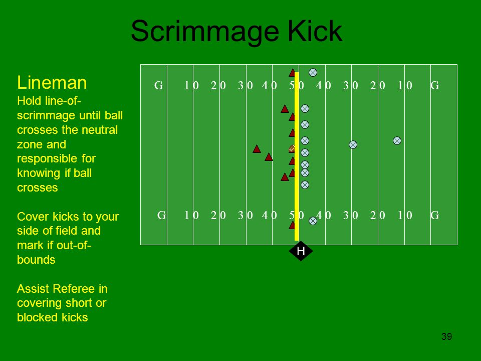 39 Scrimmage Kick G G H Lineman Hold line-of- scrimmage until ball crosses the neutral zone and responsible for knowing if ball crosses Cover kicks to your side of field and mark if out-of- bounds Assist Referee in covering short or blocked kicks