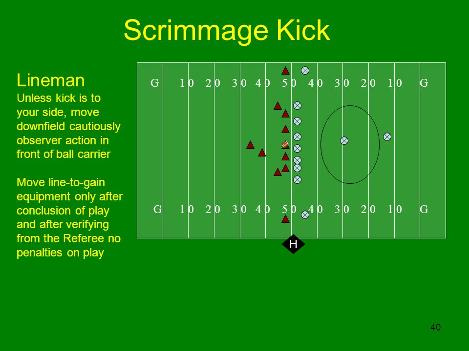 40 Scrimmage Kick G G H Lineman Unless kick is to your side, move downfield cautiously observer action in front of ball carrier Move line-to-gain equipment only after conclusion of play and after verifying from the Referee no penalties on play