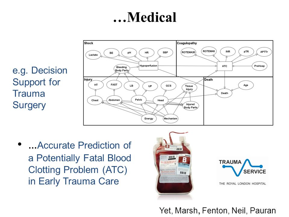 …Medical Yet, Marsh, Fenton, Neil, Pauran … Accurate Prediction of a Potentially Fatal Blood Clotting Problem (ATC) in Early Trauma Care e.g.