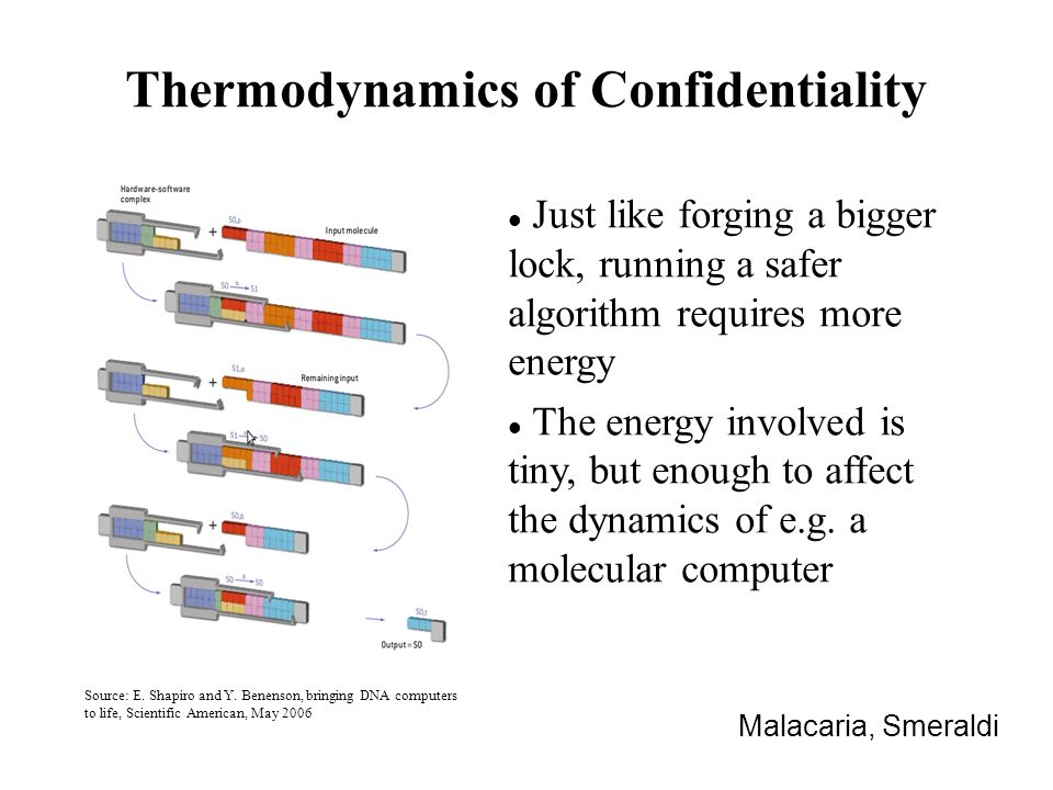 Thermodynamics of Confidentiality Malacaria, Smeraldi Just like forging a bigger lock, running a safer algorithm requires more energy The energy involved is tiny, but enough to affect the dynamics of e.g.