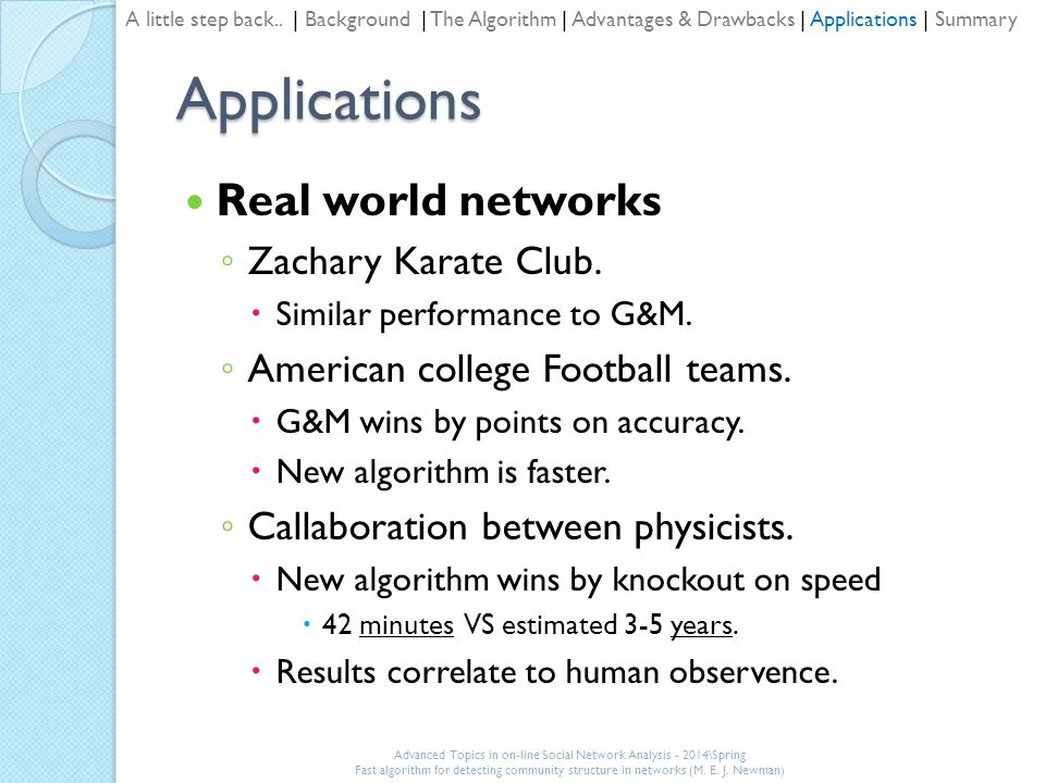 Applications Real world networks Zachary Karate Club.