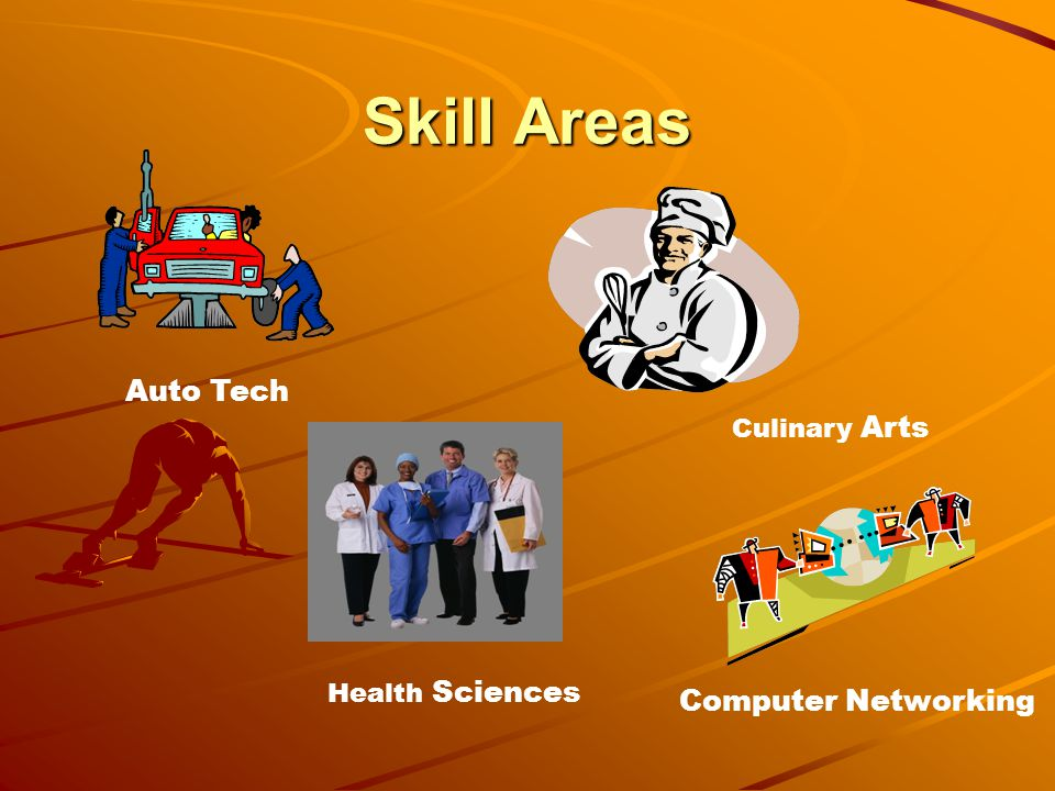 Skill Areas Auto Tech Culinary Arts Health Sciences Computer Networking