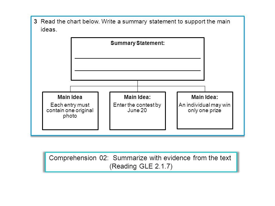 3 Read The Chart Below Write A Summary Statement To Support Main Ideas