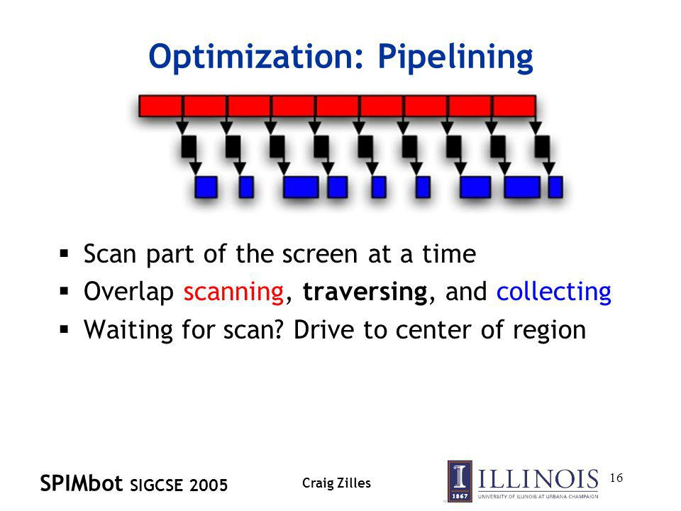 SPIMbot SIGCSE 2005 Craig Zilles 16 Optimization: Pipelining Scan part of the screen at a time Overlap scanning, traversing, and collecting Waiting for scan.