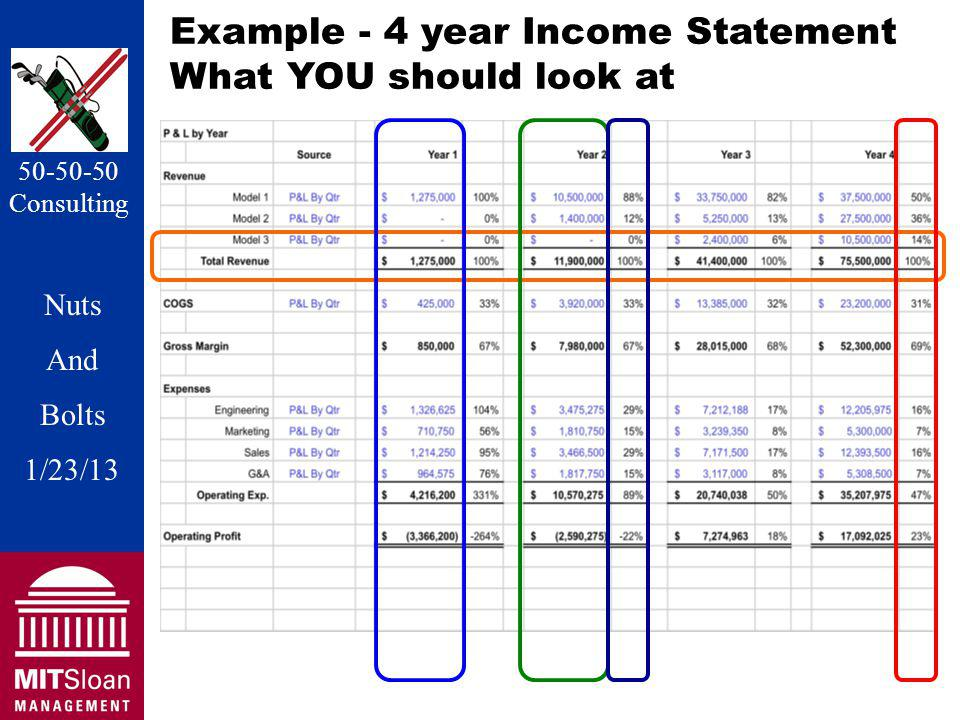 Nuts And Bolts 1/20/11 Nuts And Bolts 1/23/13 50-50-50 Consulting Example - 4 year Income Statement What YOU should look at