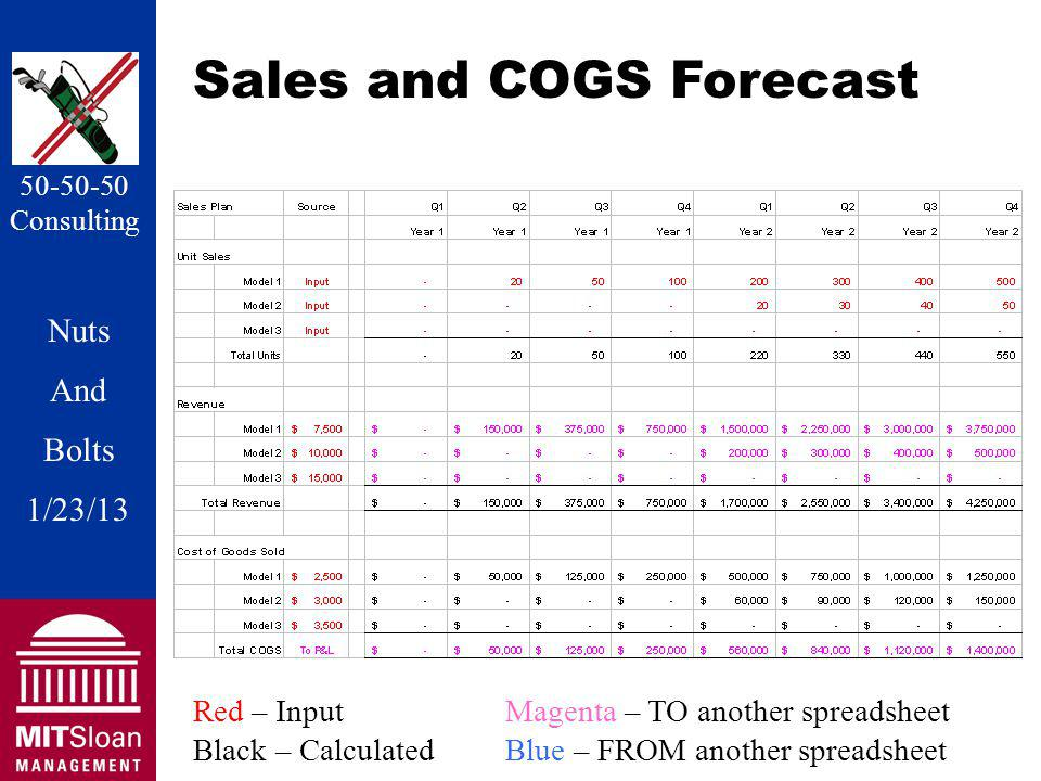 Nuts And Bolts 1/20/11 Nuts And Bolts 1/23/13 50-50-50 Consulting Sales and COGS Forecast Red – InputMagenta – TO another spreadsheet Black – CalculatedBlue – FROM another spreadsheet