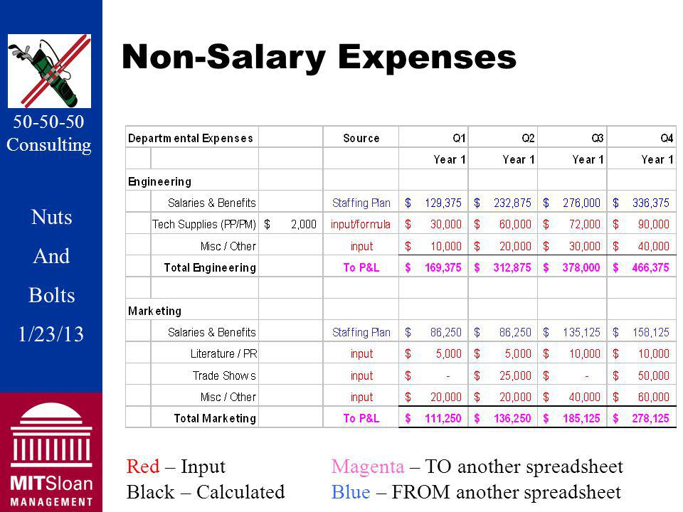 Nuts And Bolts 1/20/11 Nuts And Bolts 1/23/13 50-50-50 Consulting Non-Salary Expenses Red – InputMagenta – TO another spreadsheet Black – CalculatedBlue – FROM another spreadsheet