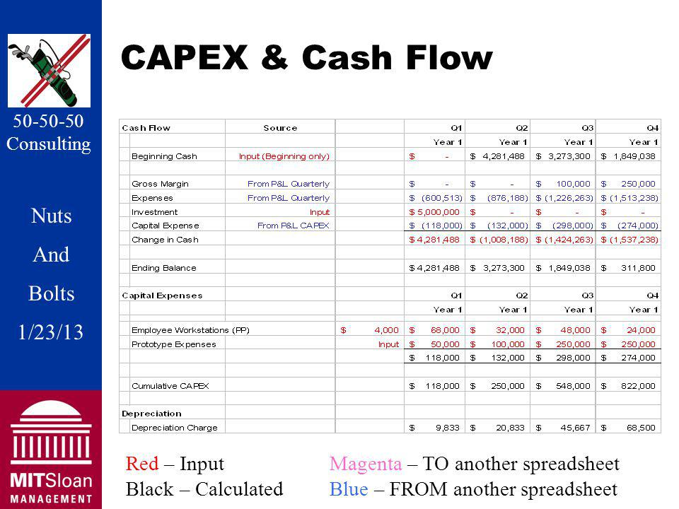 Nuts And Bolts 1/20/11 Nuts And Bolts 1/23/13 50-50-50 Consulting CAPEX & Cash Flow Red – InputMagenta – TO another spreadsheet Black – CalculatedBlue – FROM another spreadsheet
