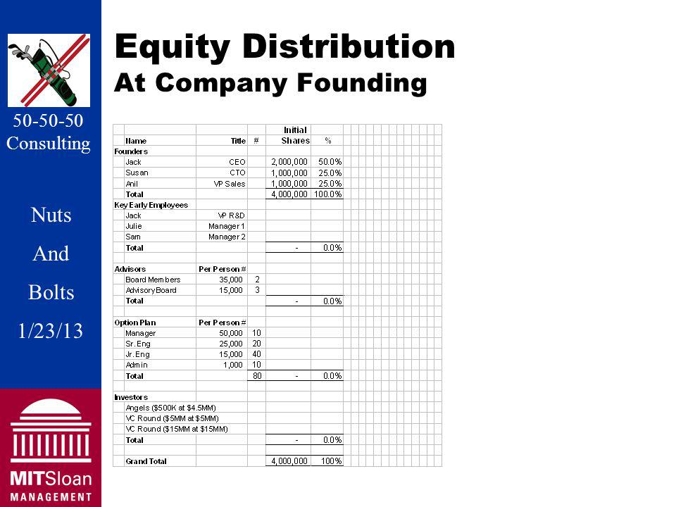 Nuts And Bolts 1/20/11 Nuts And Bolts 1/23/13 50-50-50 Consulting Equity Distribution At Company Founding