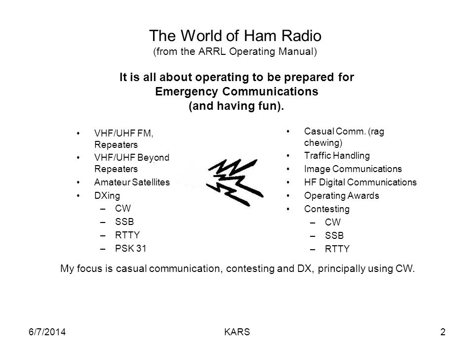 6/7/2014KARS2 The World of Ham Radio (from the ARRL Operating Manual) VHF/UHF FM, Repeaters VHF/UHF Beyond Repeaters Amateur Satellites DXing –CW –SSB –RTTY –PSK 31 Casual Comm.