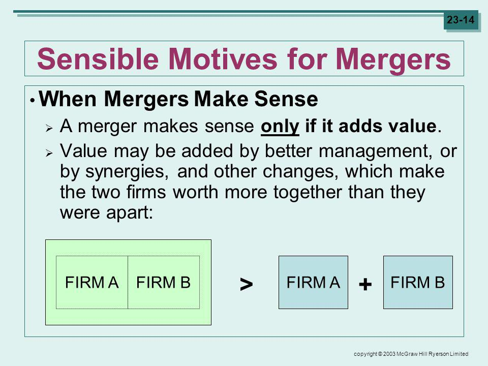 copyright © 2003 McGraw Hill Ryerson Limited 23-14 Sensible Motives for Mergers When Mergers Make Sense A merger makes sense only if it adds value.