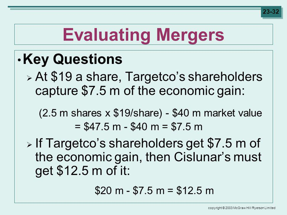 copyright © 2003 McGraw Hill Ryerson Limited 23-32 Evaluating Mergers Key Questions At $19 a share, Targetcos shareholders capture $7.5 m of the economic gain: (2.5 m shares x $19/share) - $40 m market value = $47.5 m - $40 m = $7.5 m If Targetcos shareholders get $7.5 m of the economic gain, then Cislunars must get $12.5 m of it: $20 m - $7.5 m = $12.5 m