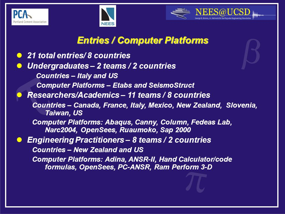 Entries / Computer Platforms 21 total entries/ 8 countries Undergraduates – 2 teams / 2 countries Countries – Italy and US Computer Platforms – Etabs and SeismoStruct Researchers/Academics – 11 teams / 8 countries Countries – Canada, France, Italy, Mexico, New Zealand, Slovenia, Taiwan, US Computer Platforms: Abaqus, Canny, Column, Fedeas Lab, Narc2004, OpenSees, Ruaumoko, Sap 2000 Engineering Practitioners – 8 teams / 2 countries Countries – New Zealand and US Computer Platforms: Adina, ANSR-II, Hand Calculator/code formulas, OpenSees, PC-ANSR, Ram Perform 3-D