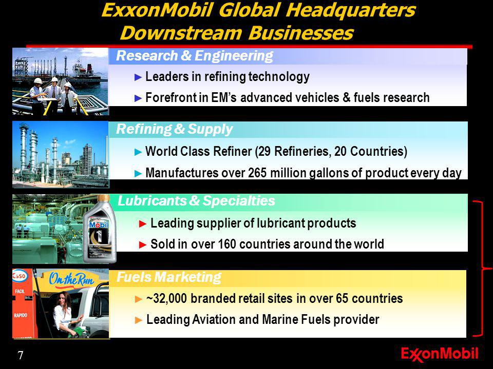 ExxonMobil Global Headquarters Downstream Businesses Refining & Supply World Class Refiner (29 Refineries, 20 Countries) Manufactures over 265 million gallons of product every day Lubricants & Specialties Leading supplier of lubricant products Sold in over 160 countries around the world Fuels Marketing ~32,000 branded retail sites in over 65 countries Leading Aviation and Marine Fuels provider Research & Engineering Leaders in refining technology Forefront in EMs advanced vehicles & fuels research 7