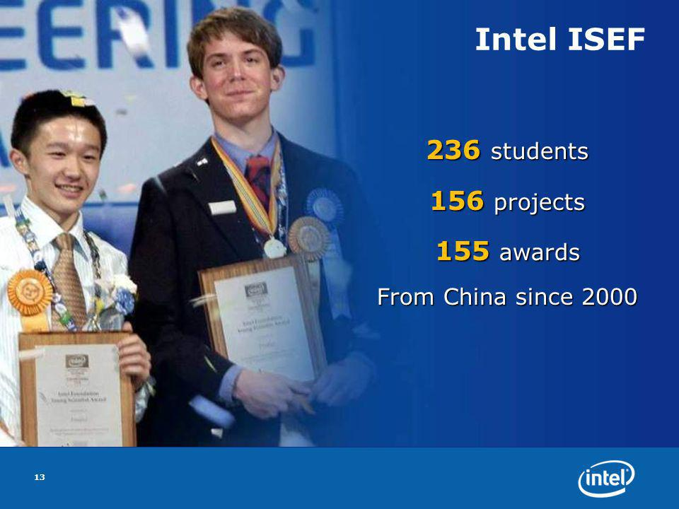 Intel ISEF 236 students 156 projects 155 awards From China since 2000 13