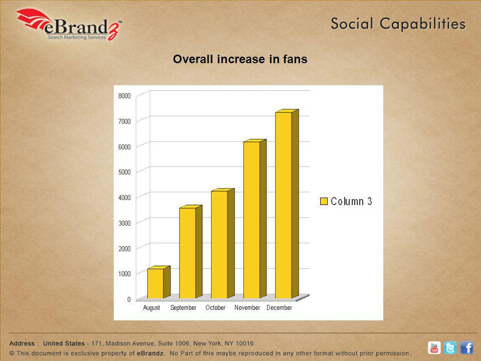 Overall increase in fans