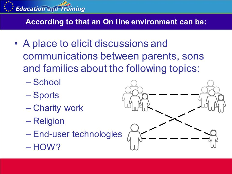 According to that an On line environment can be: A place to elicit discussions and communications between parents, sons and families about the following topics: –School –Sports –Charity work –Religion –End-user technologies –HOW