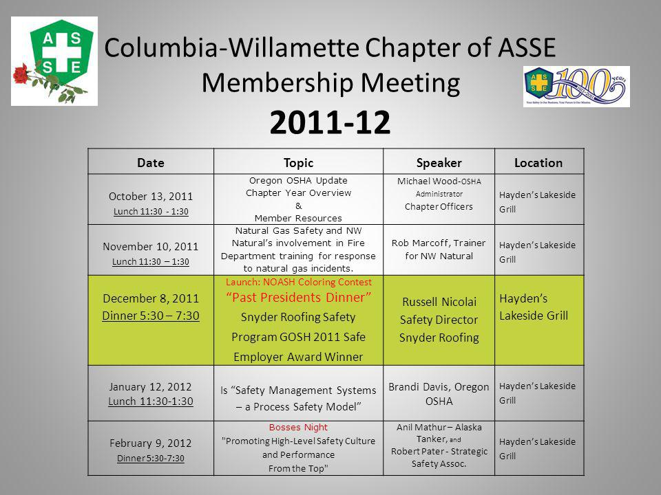 Columbia-Willamette Chapter of ASSE Membership Meeting 2011-12 DateTopicSpeakerLocation October 13, 2011 Lunch 11:30 - 1:30 Oregon OSHA Update Chapter Year Overview & Member Resources Michael Wood- OSHA Administrator Chapter Officers Haydens Lakeside Grill November 10, 2011 Lunch 11:30 – 1:30 Natural Gas Safety and NW Naturals involvement in Fire Department training for response to natural gas incidents.