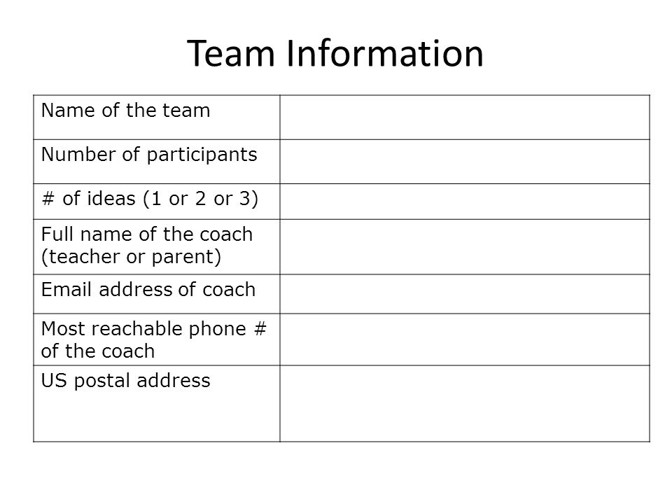 Team Information Name of the team Number of participants # of ideas (1 or 2 or 3) Full name of the coach (teacher or parent)  address of coach Most reachable phone # of the coach US postal address