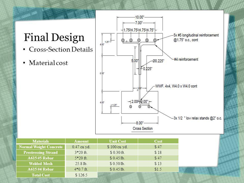 Final Design Cross-Section Details Material cost MaterialsAmountUnit CostCost Normal Weight Concrete0.47 cu yd.$ 100/cu yd.$ 47 Prestressing Strand3*20 ft.$ 0.30/ft.$ 18 A615 #5 Rebar5*20 ft.$ 0.45/lb.$ 47 Welded Mesh25.8 lb.$ 0.50/lb.$ 13 A615 #4 Rebar4*0.7 ft.$ 0.45/lb.$1.5 Total Cost$ 126.5