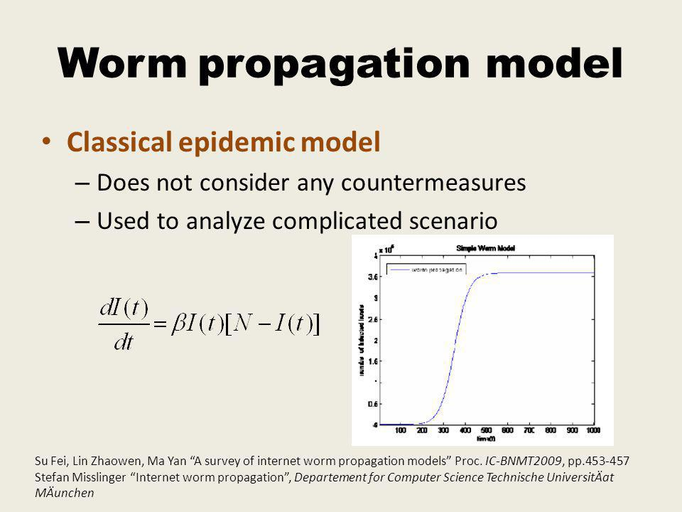 Worm propagation model Classical epidemic model – Does not consider any countermeasures – Used to analyze complicated scenario Su Fei, Lin Zhaowen, Ma Yan A survey of internet worm propagation models Proc.