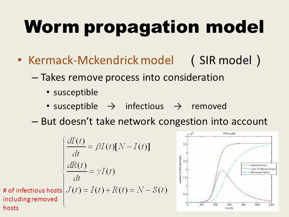 Worm propagation model Kermack-Mckendrick model SIR model – Takes remove process into consideration susceptible susceptible infectious removed – But doesnt take network congestion into account # of infectious hosts including removed hosts