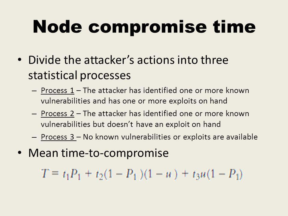 Node compromise time Divide the attackers actions into three statistical processes – Process 1 – The attacker has identified one or more known vulnerabilities and has one or more exploits on hand – Process 2 – The attacker has identified one or more known vulnerabilities but doesnt have an exploit on hand – Process 3 – No known vulnerabilities or exploits are available Mean time-to-compromise