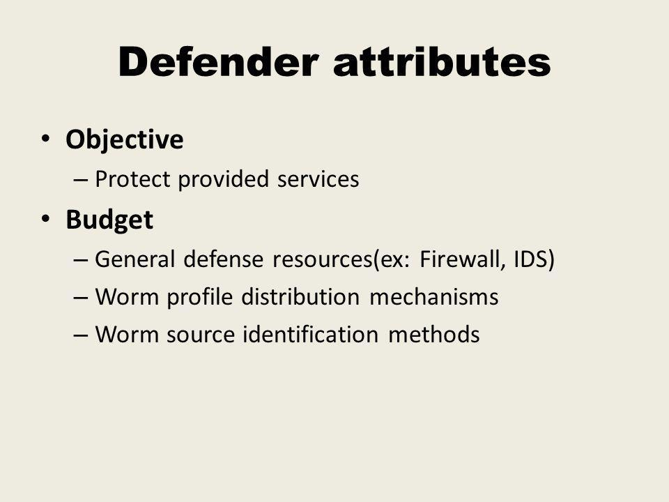 Defender attributes Objective – Protect provided services Budget – General defense resources(ex: Firewall, IDS) – Worm profile distribution mechanisms – Worm source identification methods