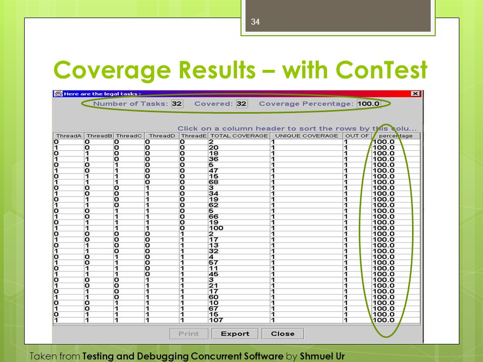 Coverage Results – with ConTest Taken from Testing and Debugging Concurrent Software by Shmuel Ur 34