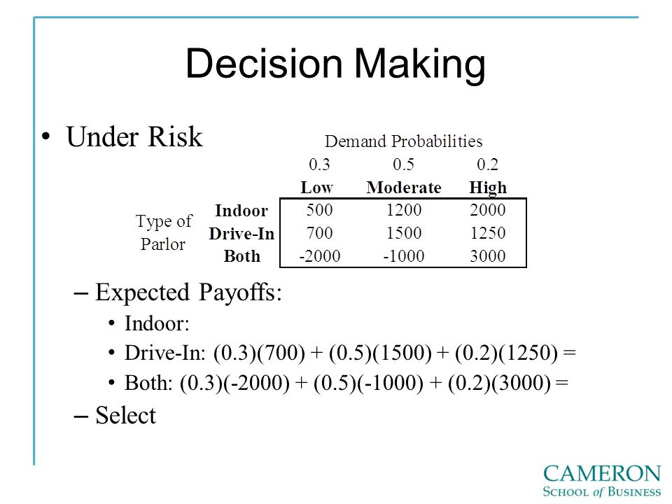 Decision Making Under Risk – Expected Payoffs: Indoor: Drive-In: (0.3)(700) + (0.5)(1500) + (0.2)(1250) = Both: (0.3)(-2000) + (0.5)(-1000) + (0.2)(3000) = – Select