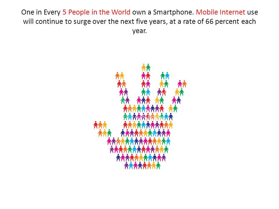 One in Every 5 People in the World own a Smartphone.