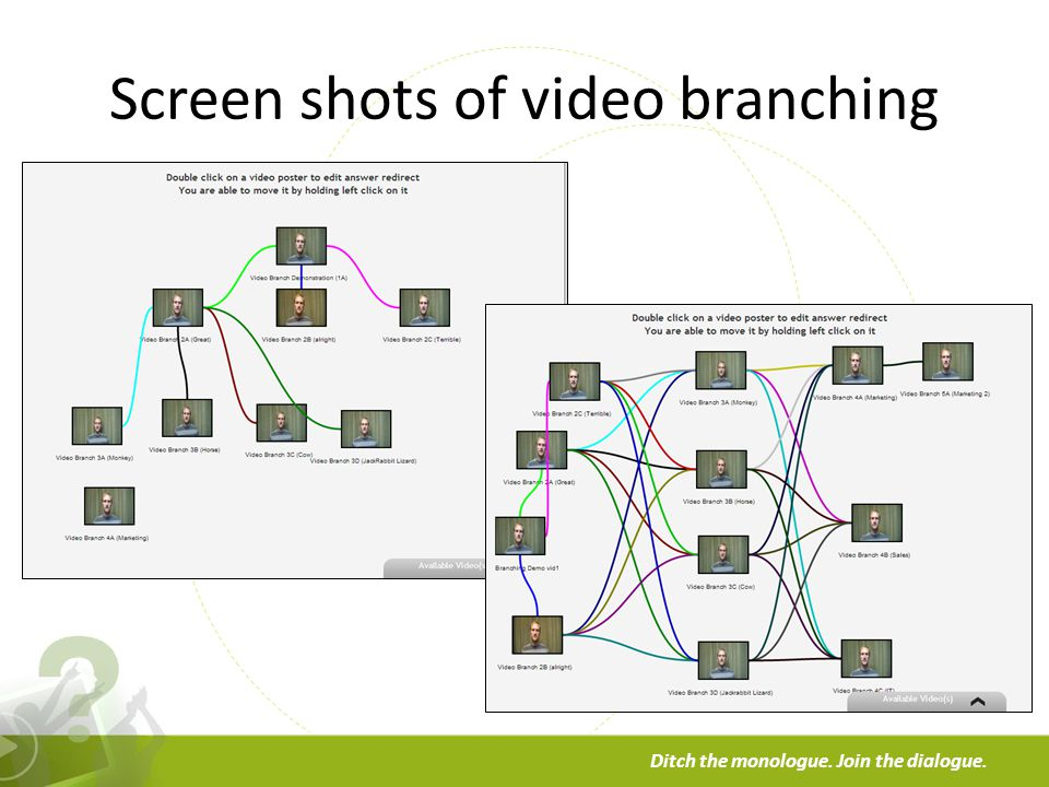 a Ditch the monologue. Join the dialogue. Screen shots of video branching