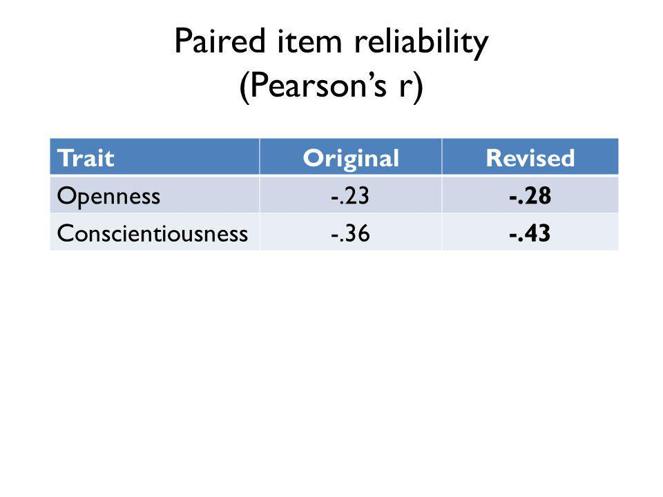 Paired item reliability (Pearsons r) TraitOriginalRevised Openness-.23-.28 Conscientiousness-.36-.43
