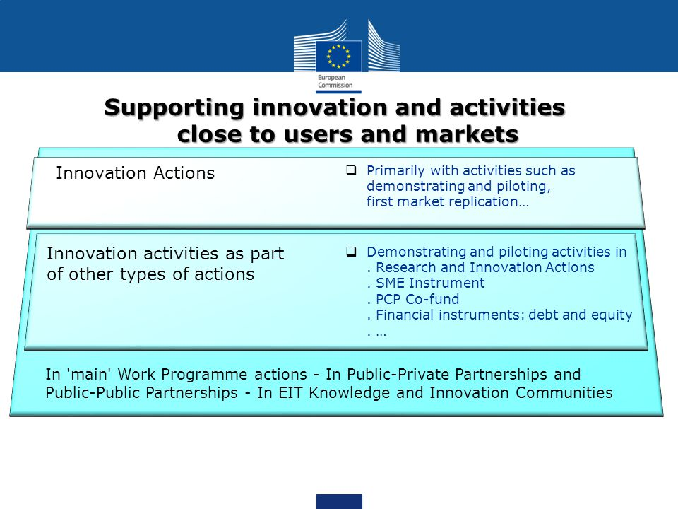 Supporting innovation and activities close to users and markets Innovation Actions Innovation activities as part of other types of actions In main Work Programme actions - In Public-Private Partnerships and Public-Public Partnerships - In EIT Knowledge and Innovation Communities Demonstrating and piloting activities in.