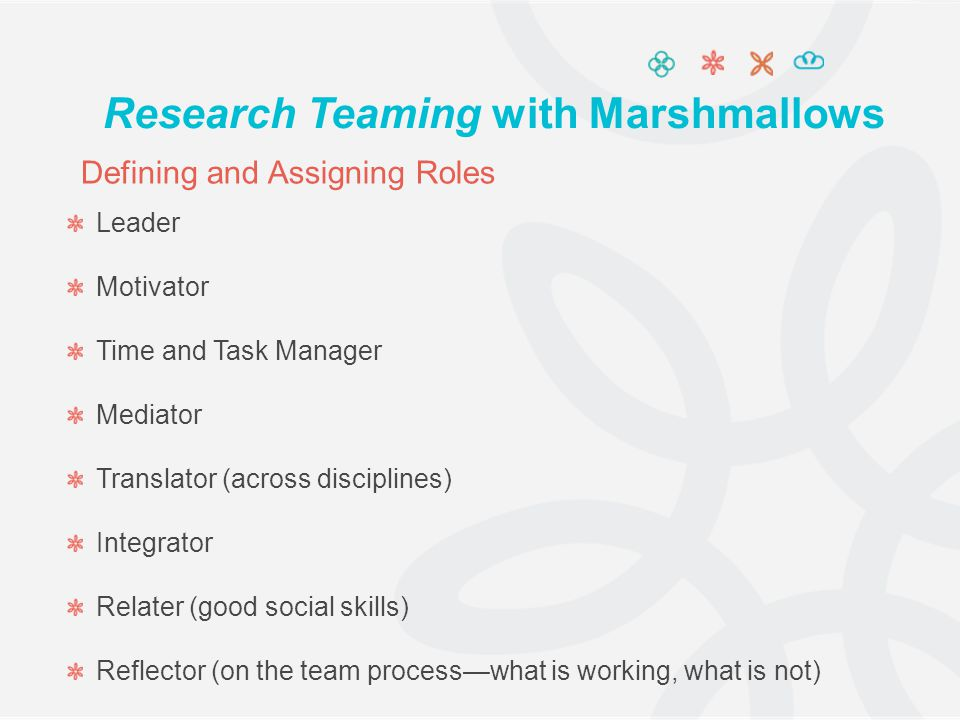 Leader Motivator Time and Task Manager Mediator Translator (across disciplines) Integrator Relater (good social skills) Reflector (on the team processwhat is working, what is not) Defining and Assigning Roles Research Teaming with Marshmallows