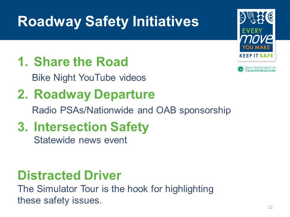 Roadway Safety Initiatives 12 1.Share the Road Bike Night YouTube videos 2.Roadway Departure Radio PSAs/Nationwide and OAB sponsorship 3.Intersection Safety Statewide news event Distracted Driver The Simulator Tour is the hook for highlighting these safety issues.