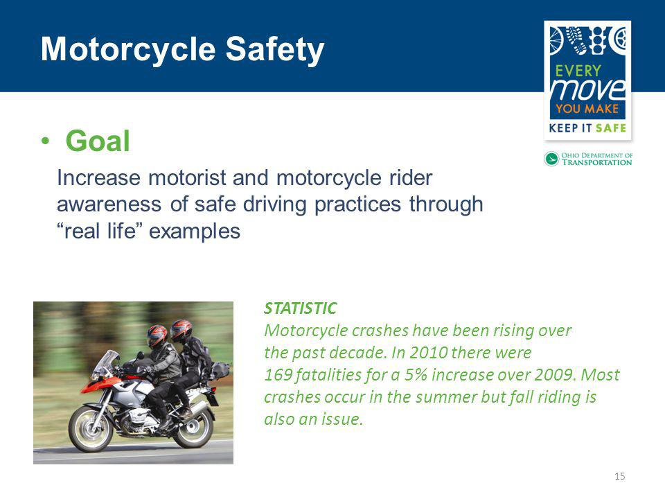 Goal Increase motorist and motorcycle rider awareness of safe driving practices through real life examples 15 Motorcycle Safety STATISTIC Motorcycle crashes have been rising over the past decade.