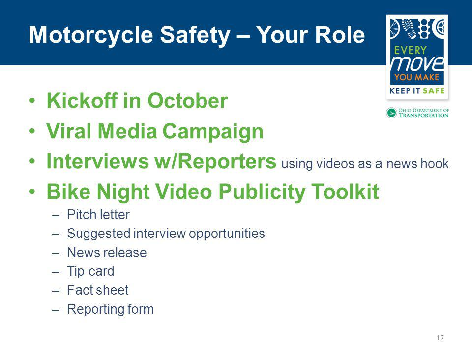 17 Motorcycle Safety – Your Role Kickoff in October Viral Media Campaign Interviews w/Reporters using videos as a news hook Bike Night Video Publicity Toolkit –Pitch letter –Suggested interview opportunities –News release –Tip card –Fact sheet –Reporting form