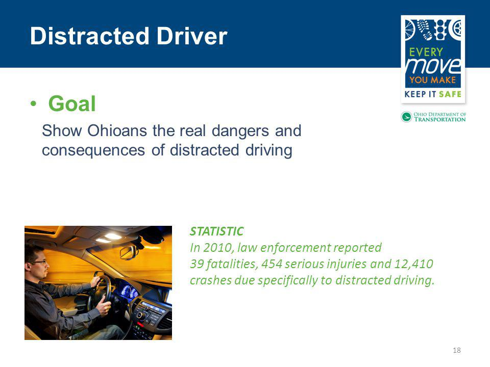 18 Distracted Driver Goal Show Ohioans the real dangers and consequences of distracted driving STATISTIC In 2010, law enforcement reported 39 fatalities, 454 serious injuries and 12,410 crashes due specifically to distracted driving.