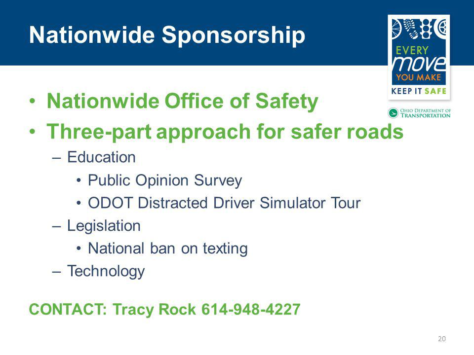 Nationwide Office of Safety Three-part approach for safer roads –Education Public Opinion Survey ODOT Distracted Driver Simulator Tour –Legislation National ban on texting –Technology CONTACT: Tracy Rock 614-948-4227 20 Nationwide Sponsorship