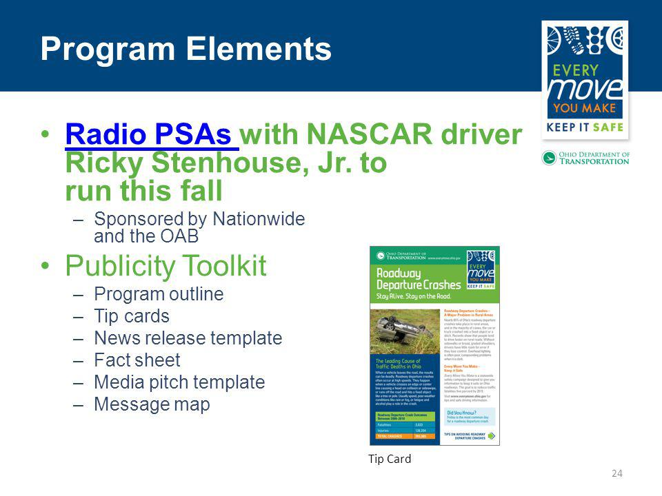 24 Program Elements Radio PSAs with NASCAR driver Ricky Stenhouse, Jr.