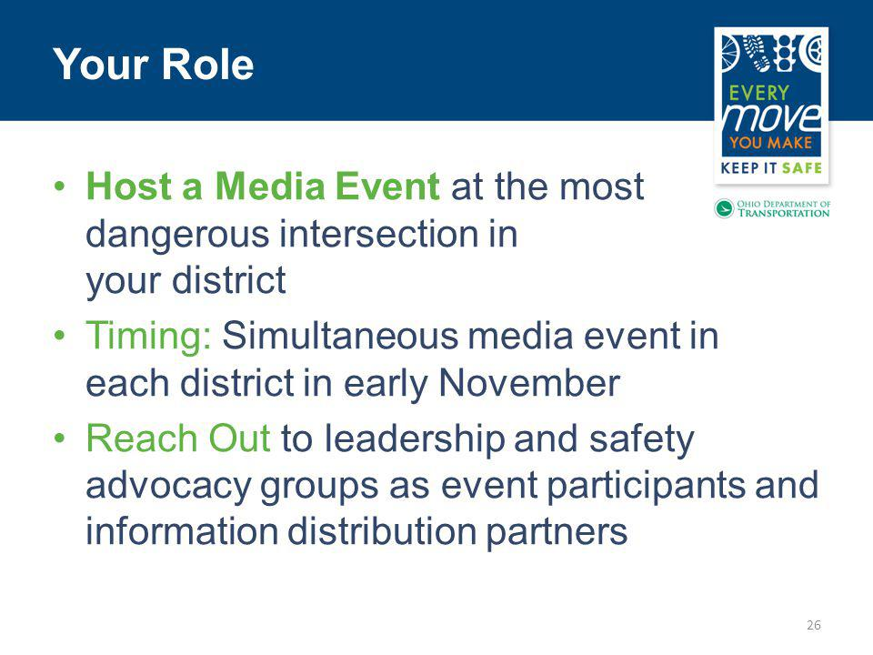 26 Your Role Host a Media Event at the most dangerous intersection in your district Timing: Simultaneous media event in each district in early November Reach Out to leadership and safety advocacy groups as event participants and information distribution partners