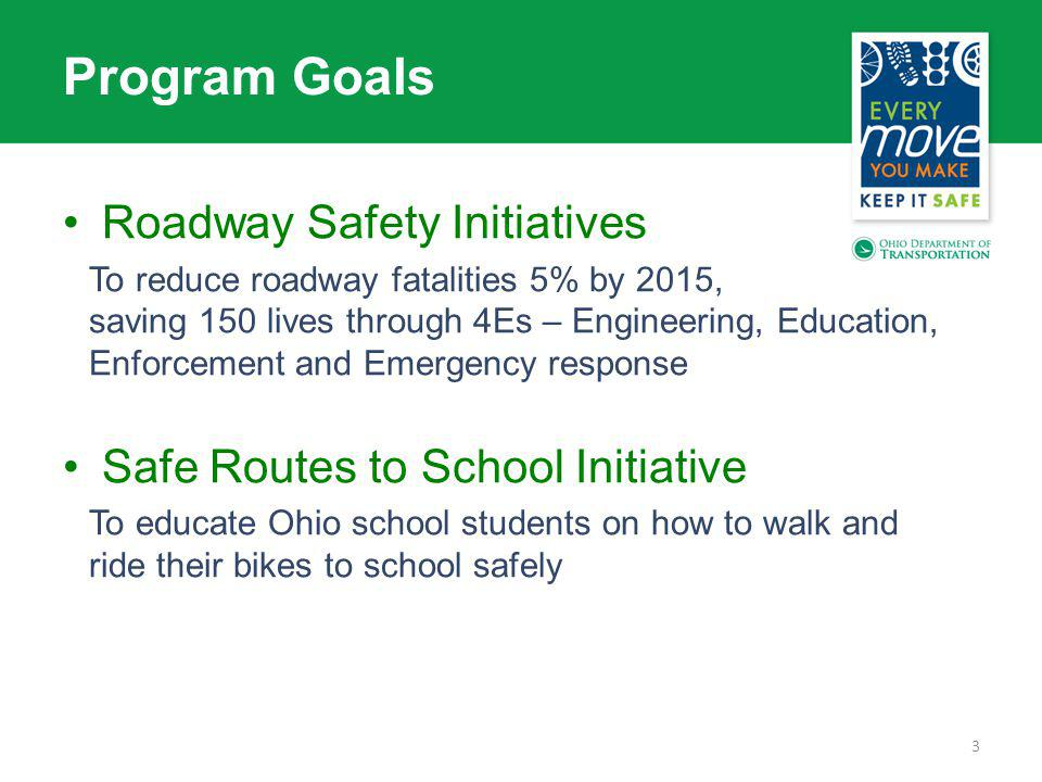 3 Program Goals Roadway Safety Initiatives To reduce roadway fatalities 5% by 2015, saving 150 lives through 4Es – Engineering, Education, Enforcement and Emergency response Safe Routes to School Initiative To educate Ohio school students on how to walk and ride their bikes to school safely