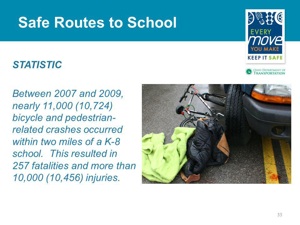 Safe Routes to School 33 STATISTIC Between 2007 and 2009, nearly 11,000 (10,724) bicycle and pedestrian- related crashes occurred within two miles of a K-8 school.