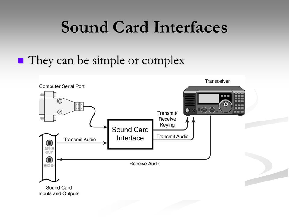 Sound Card Interfaces They can be simple or complex They can be simple or complex
